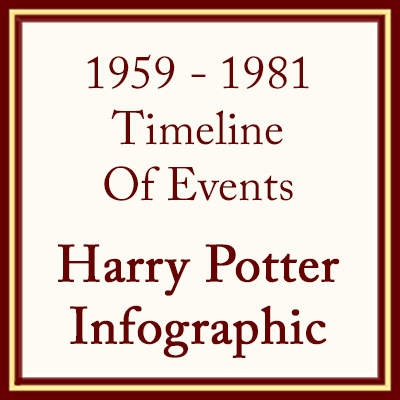 Timeline Of Events: 1959 Through 1981 Harry Potter Infographic